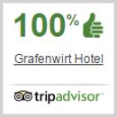 100% Tripadvisor Empfehlung
